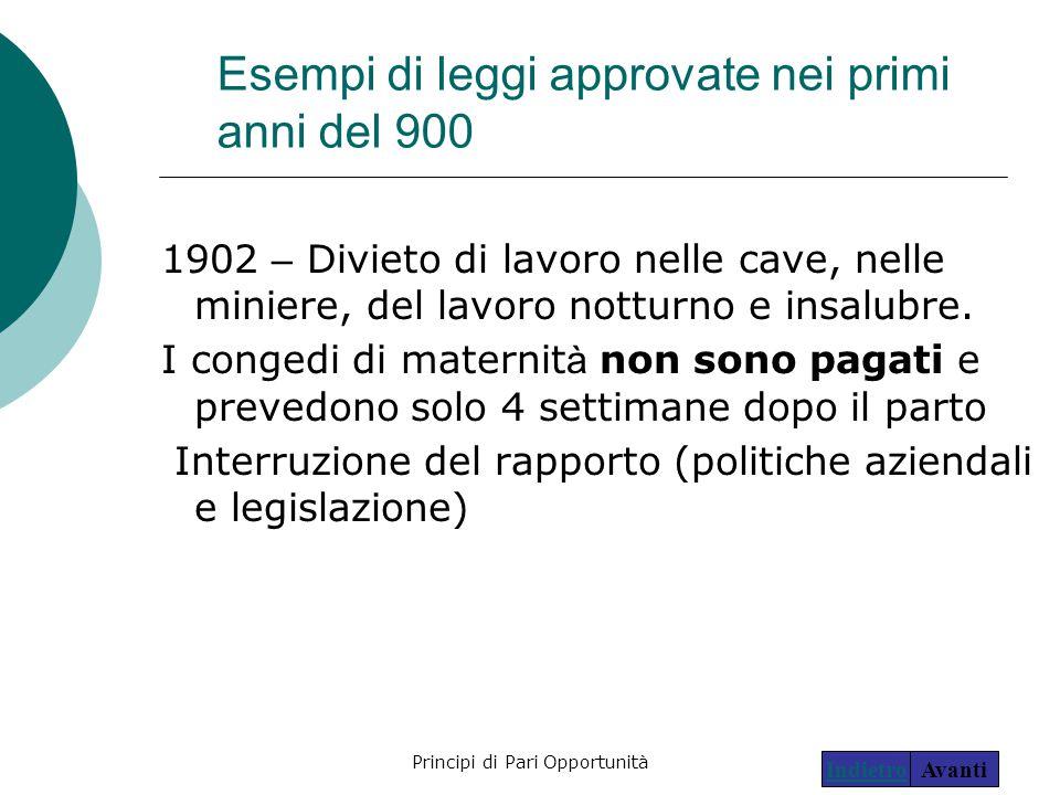 Principi di Pari Opportunità7 Esempi di leggi approvate nei primi anni del 900 1902 – Divieto di lavoro nelle cave, nelle miniere, del lavoro notturno