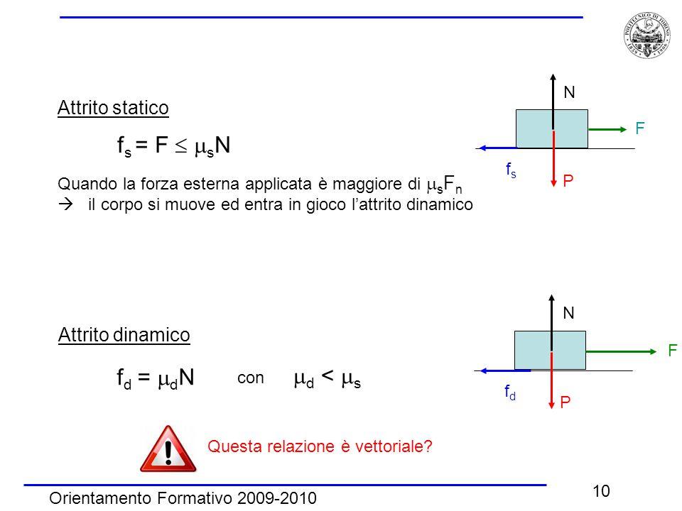 Orientamento Formativo 2009-2010 10 Attrito statico f s = F   s N Quando la forza esterna applicata è maggiore di  s F n  il corpo si muove ed ent
