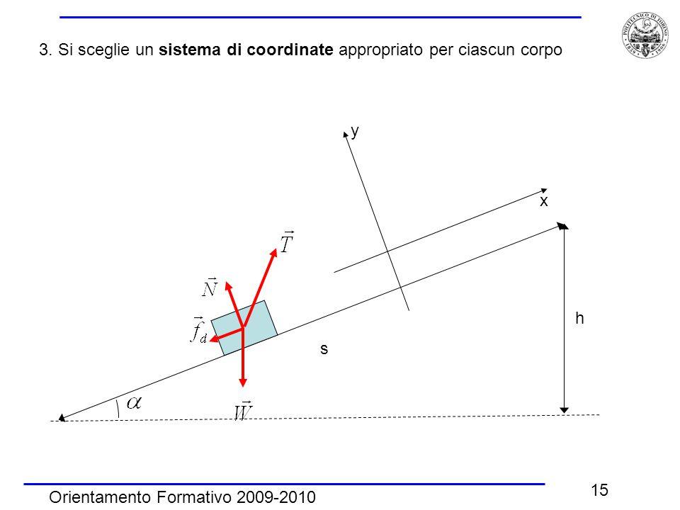 Orientamento Formativo 2009-2010 15 h s y x 3. Si sceglie un sistema di coordinate appropriato per ciascun corpo