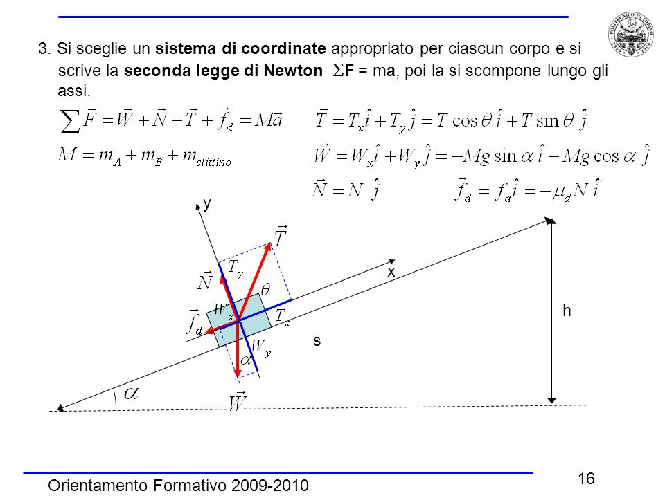 Orientamento Formativo 2009-2010 16 3. Si sceglie un sistema di coordinate appropriato per ciascun corpo e si scrive la seconda legge di Newton  F =