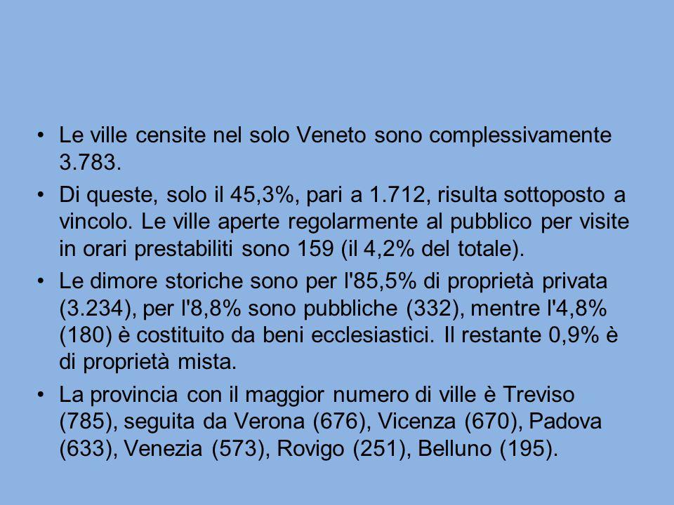 Le ville censite nel solo Veneto sono complessivamente 3.783.