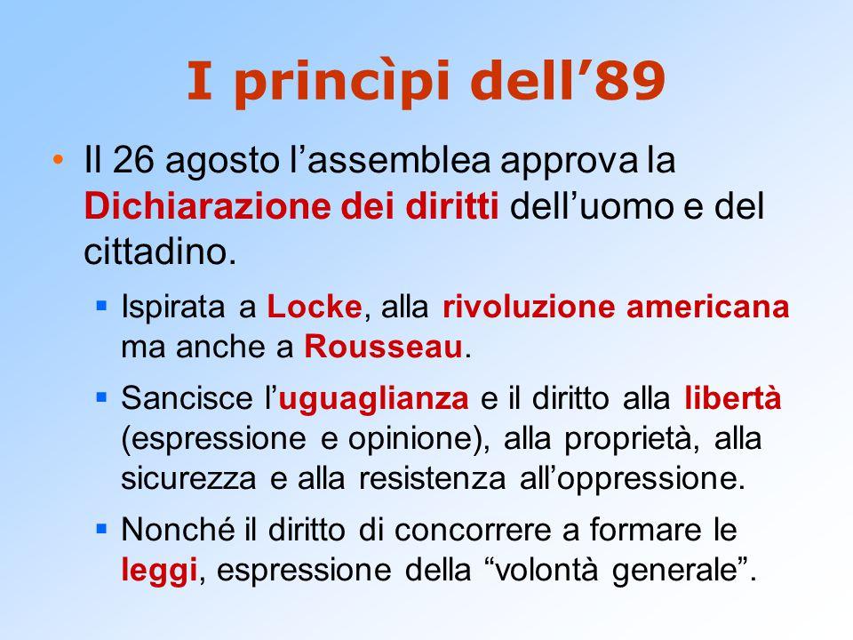 I princìpi dell'89 Il 26 agosto l'assemblea approva la Dichiarazione dei diritti dell'uomo e del cittadino.  Ispirata a Locke, alla rivoluzione ameri