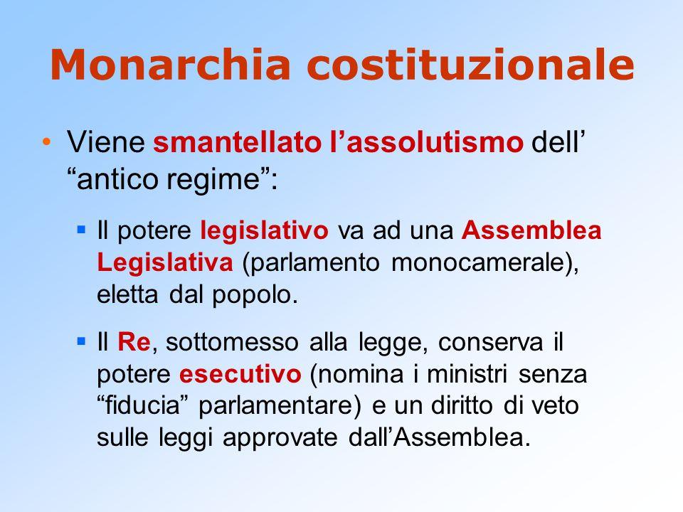 Monarchia costituzionale Viene smantellato l'assolutismo dell' antico regime :  Il potere legislativo va ad una Assemblea Legislativa (parlamento monocamerale), eletta dal popolo.
