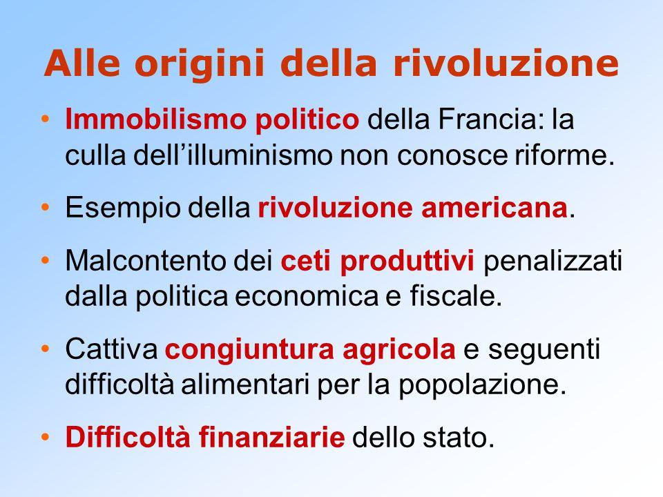 Alle origini della rivoluzione Immobilismo politico della Francia: la culla dell'illuminismo non conosce riforme. Esempio della rivoluzione americana.