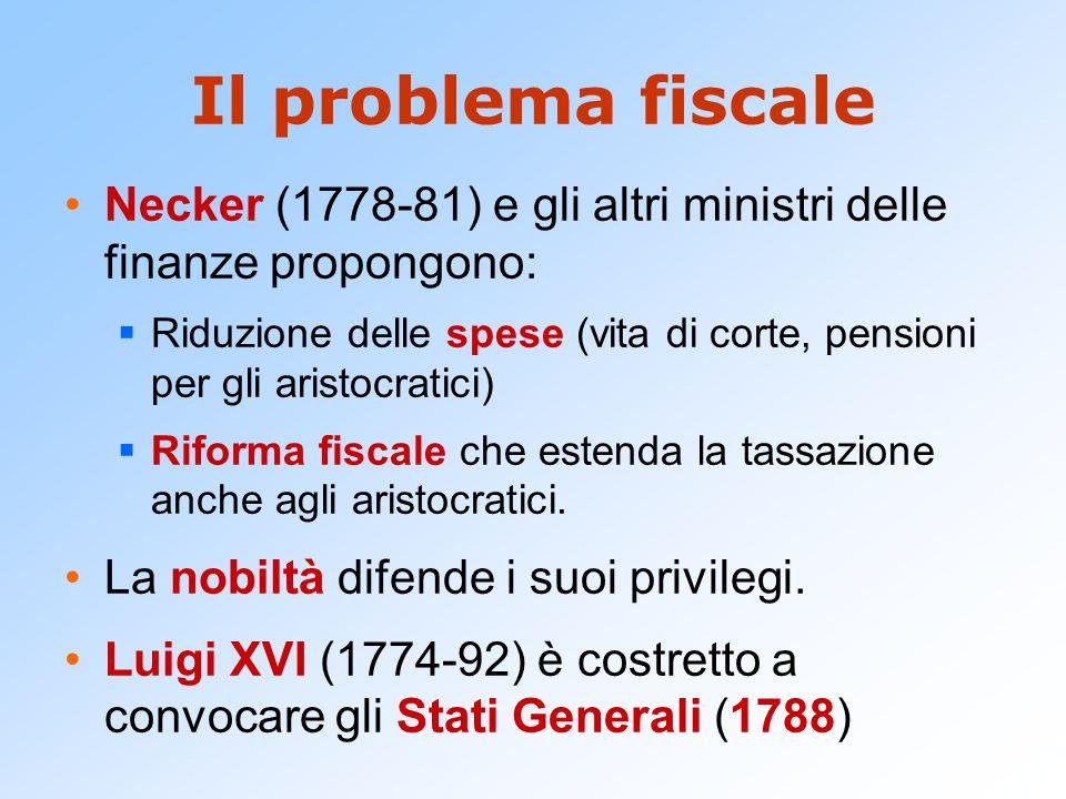 Il problema fiscale Necker (1778-81) e gli altri ministri delle finanze propongono:  Riduzione delle spese (vita di corte, pensioni per gli aristocra
