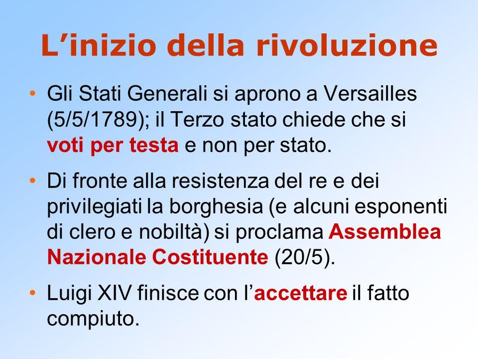 L'inizio della rivoluzione Gli Stati Generali si aprono a Versailles (5/5/1789); il Terzo stato chiede che si voti per testa e non per stato. Di front