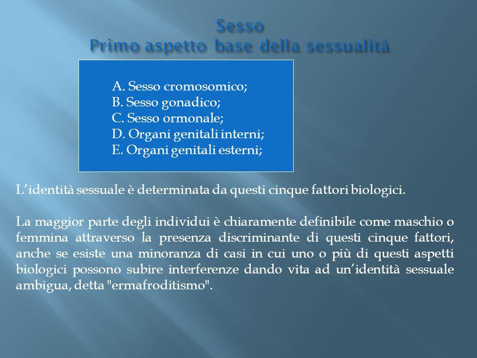 A. Sesso cromosomico; B. Sesso gonadico; C. Sesso ormonale; D. Organi genitali interni; E. Organi genitali esterni; L'identità sessuale è determinata