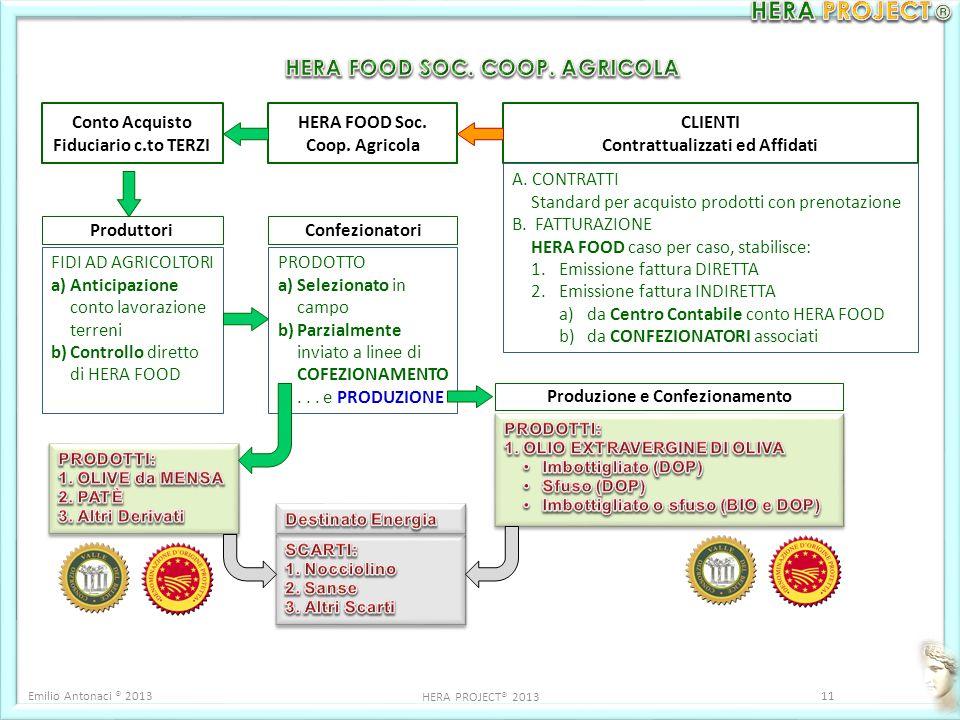 FIDI AD AGRICOLTORI a)Anticipazione conto lavorazione terreni b)Controllo diretto di HERA FOOD Conto Acquisto Fiduciario c.to TERZI HERA FOOD Soc.