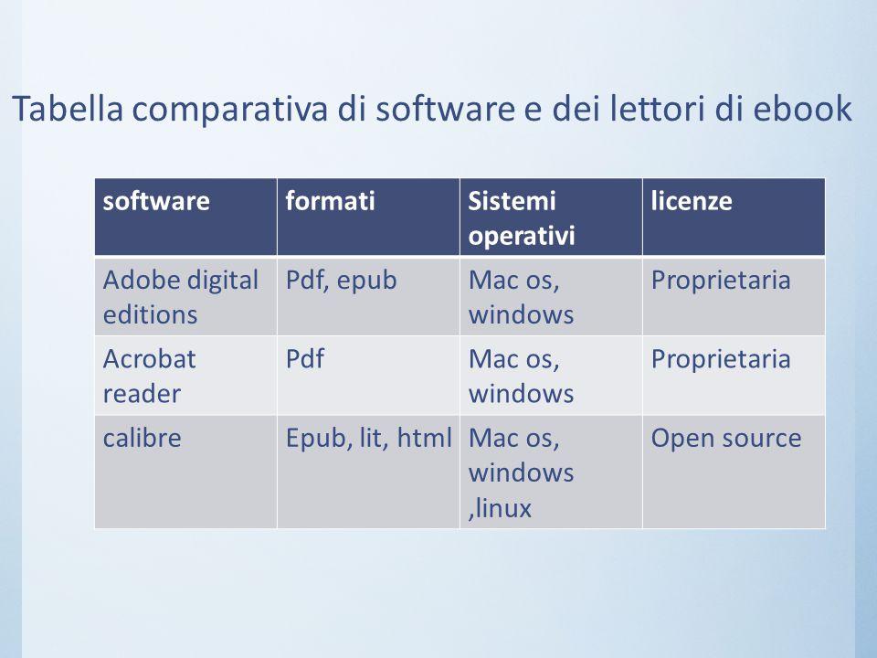 Tabella comparativa di software e dei lettori di ebook softwareformatiSistemi operativi licenze Adobe digital editions Pdf, epubMac os, windows Propri
