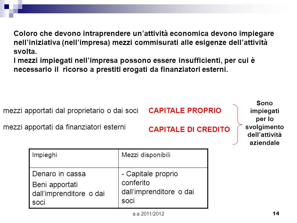a.a 2011/201214 Coloro che devono intraprendere un'attività economica devono impiegare nell'iniziativa (nell'impresa) mezzi commisurati alle esigenze dell'attività svolta.