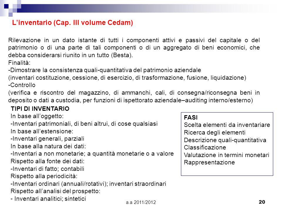 a.a 2011/201220 L'inventario (Cap. III volume Cedam) Rilevazione in un dato istante di tutti i componenti attivi e passivi del capitale o del patrimon