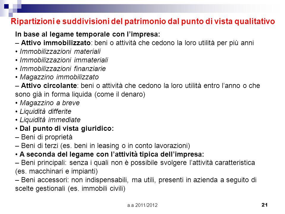 a.a 2011/201221 Ripartizioni e suddivisioni del patrimonio dal punto di vista qualitativo In base al legame temporale con l'impresa: – Attivo immobili