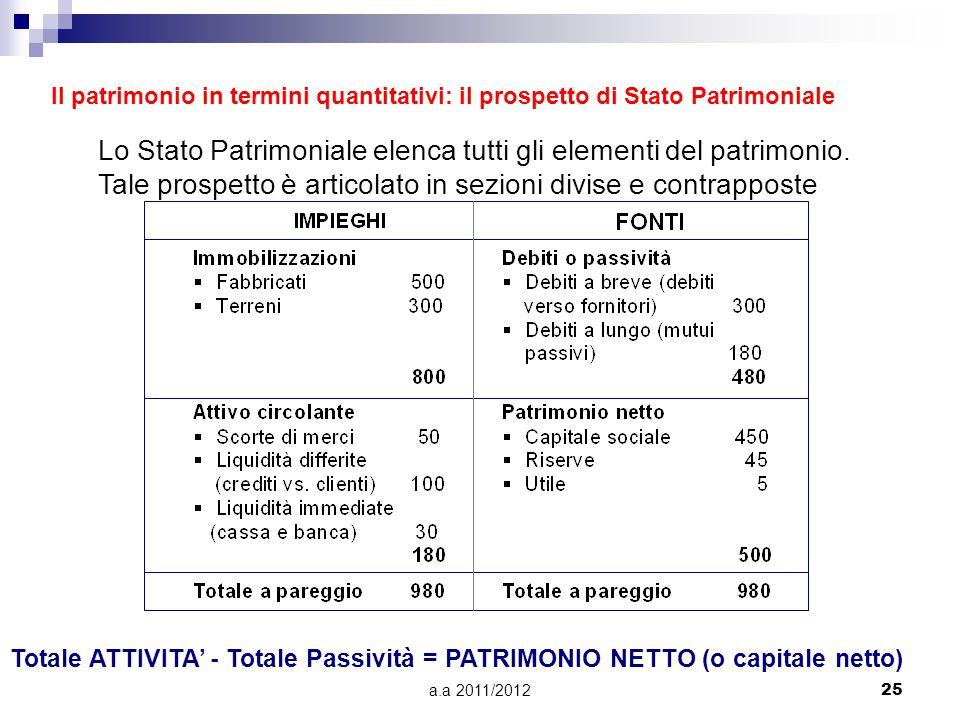 a.a 2011/201225 Il patrimonio in termini quantitativi: il prospetto di Stato Patrimoniale Lo Stato Patrimoniale elenca tutti gli elementi del patrimon