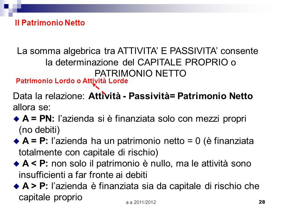 a.a 2011/201228 Il Patrimonio Netto La somma algebrica tra ATTIVITA' E PASSIVITA' consente la determinazione del CAPITALE PROPRIO o PATRIMONIO NETTO D