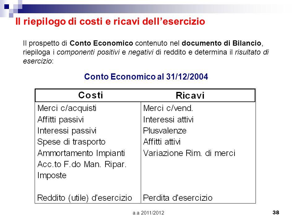 a.a 2011/201238 Il prospetto di Conto Economico contenuto nel documento di Bilancio, riepiloga i componenti positivi e negativi di reddito e determina
