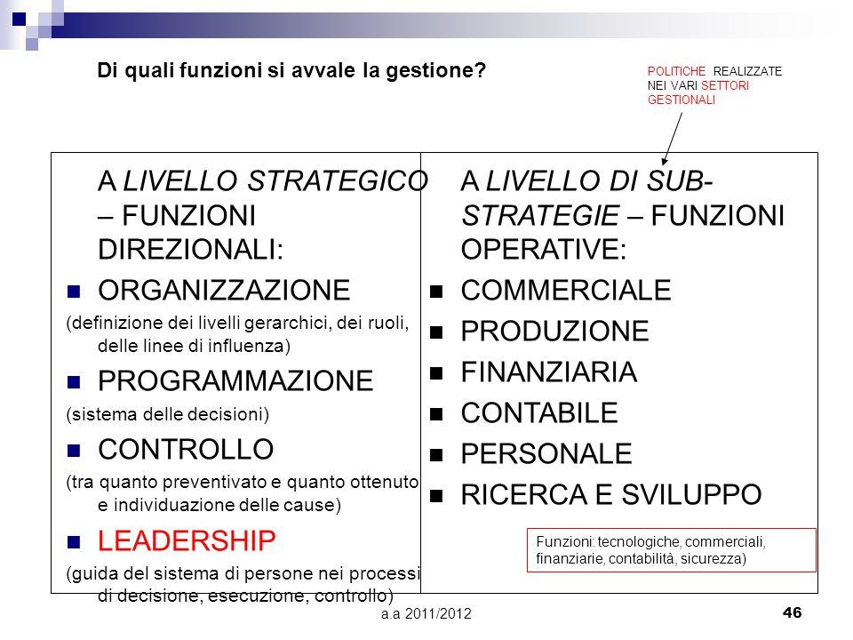 a.a 2011/201246 A LIVELLO STRATEGICO – FUNZIONI DIREZIONALI: ORGANIZZAZIONE (definizione dei livelli gerarchici, dei ruoli, delle linee di influenza)