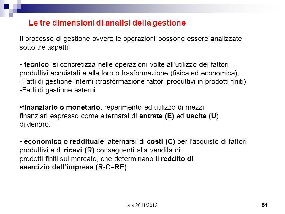 a.a 2011/201251 Le tre dimensioni di analisi della gestione Il processo di gestione ovvero le operazioni possono essere analizzate sotto tre aspetti: