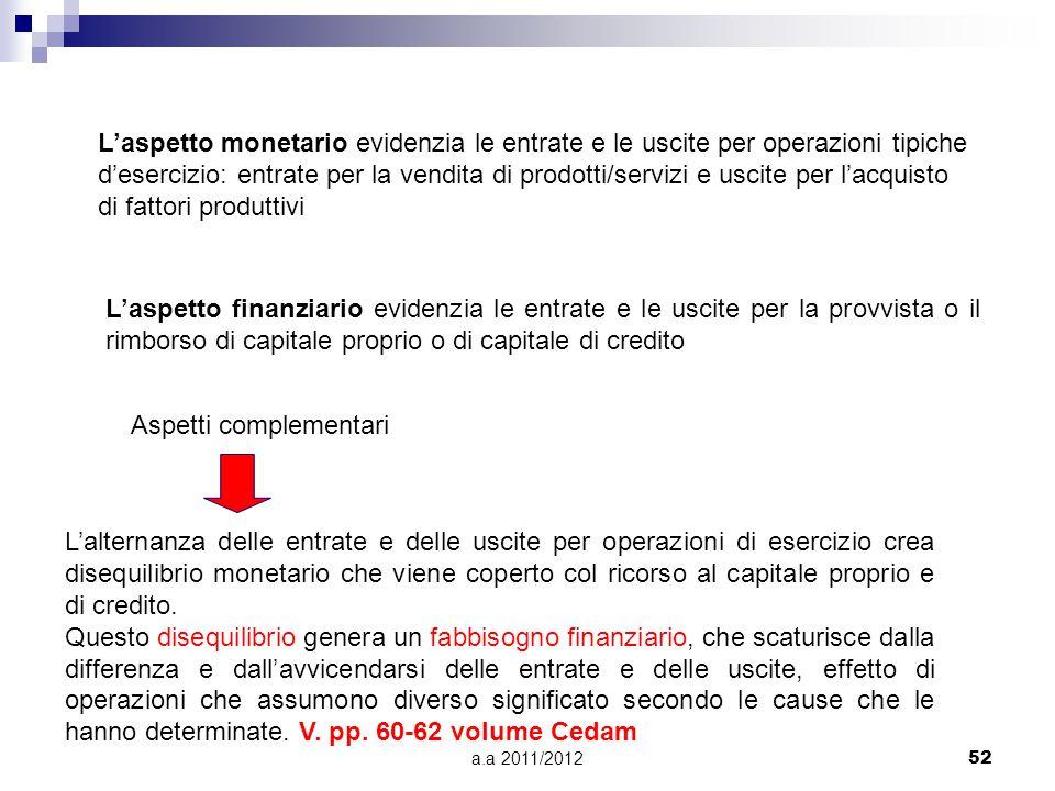 a.a 2011/201252 L'aspetto monetario evidenzia le entrate e le uscite per operazioni tipiche d'esercizio: entrate per la vendita di prodotti/servizi e