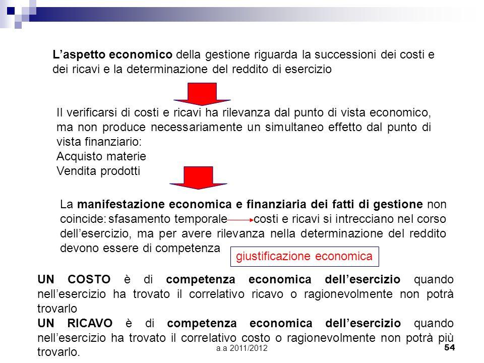 a.a 2011/201254 L'aspetto economico della gestione riguarda la successioni dei costi e dei ricavi e la determinazione del reddito di esercizio Il veri