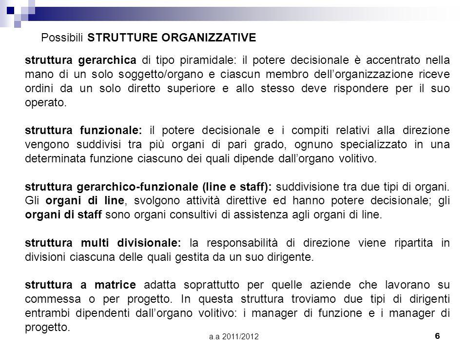 a.a 2011/20126 Possibili STRUTTURE ORGANIZZATIVE struttura gerarchica di tipo piramidale: il potere decisionale è accentrato nella mano di un solo sog