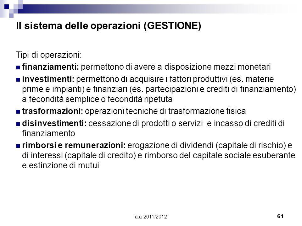 a.a 2011/201261 Il sistema delle operazioni (GESTIONE) Tipi di operazioni: finanziamenti: permettono di avere a disposizione mezzi monetari investimenti: permettono di acquisire i fattori produttivi (es.