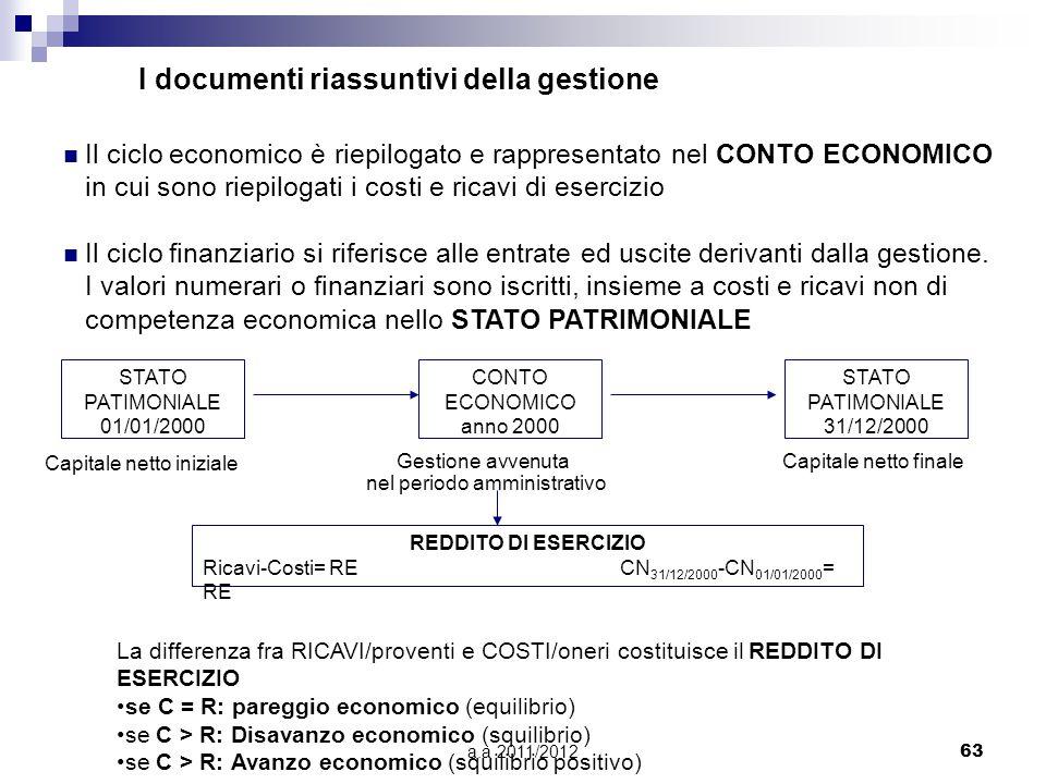 a.a 2011/201263 I documenti riassuntivi della gestione Il ciclo economico è riepilogato e rappresentato nel CONTO ECONOMICO in cui sono riepilogati i costi e ricavi di esercizio Il ciclo finanziario si riferisce alle entrate ed uscite derivanti dalla gestione.