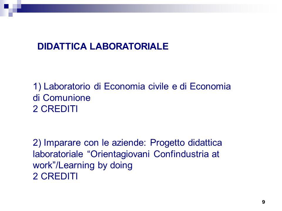 9 DIDATTICA LABORATORIALE 1) Laboratorio di Economia civile e di Economia di Comunione 2 CREDITI 2) Imparare con le aziende: Progetto didattica labora