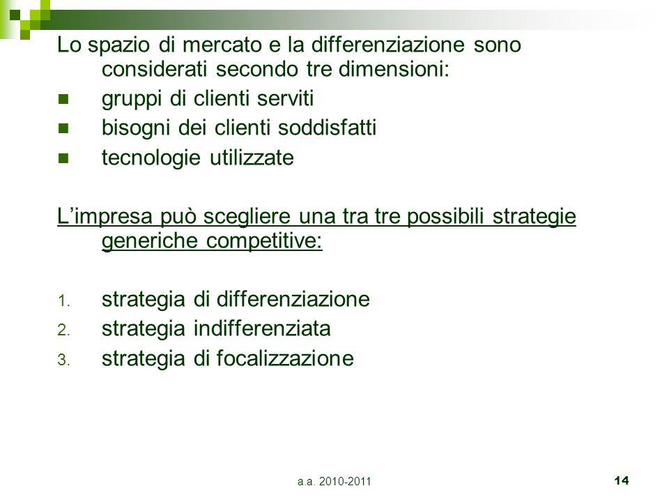 a.a. 2010-201114 Lo spazio di mercato e la differenziazione sono considerati secondo tre dimensioni: gruppi di clienti serviti bisogni dei clienti sod