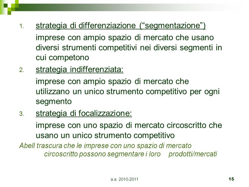 """a.a. 2010-201115 1. strategia di differenziazione (""""segmentazione"""") imprese con ampio spazio di mercato che usano diversi strumenti competitivi nei di"""