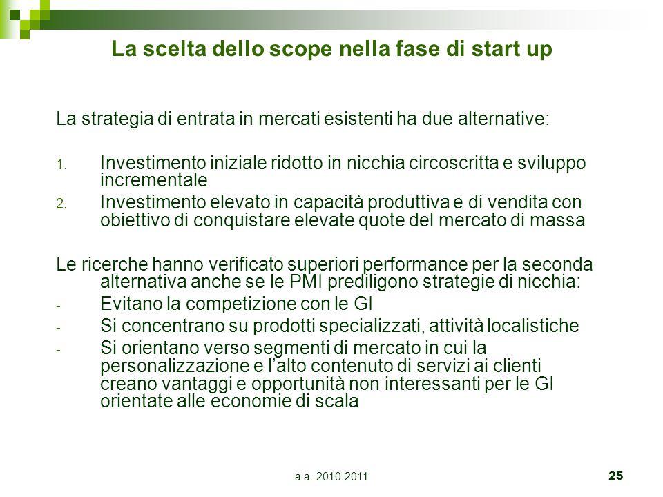 a.a. 2010-201125 La scelta dello scope nella fase di start up La strategia di entrata in mercati esistenti ha due alternative: 1. Investimento inizial