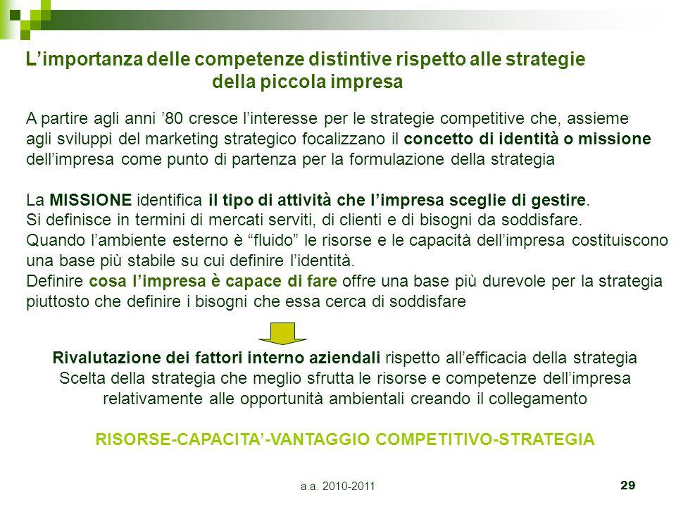 a.a. 2010-201129 L'importanza delle competenze distintive rispetto alle strategie della piccola impresa A partire agli anni '80 cresce l'interesse per