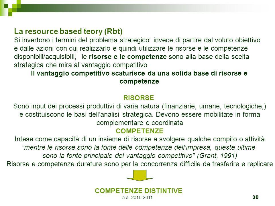 a.a. 2010-201130 La resource based teory (Rbt) Si invertono i termini del problema strategico: invece di partire dal voluto obiettivo e dalle azioni c