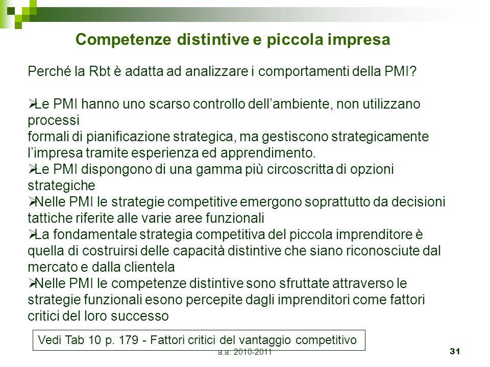 a.a. 2010-201131 Competenze distintive e piccola impresa Perché la Rbt è adatta ad analizzare i comportamenti della PMI?  Le PMI hanno uno scarso con