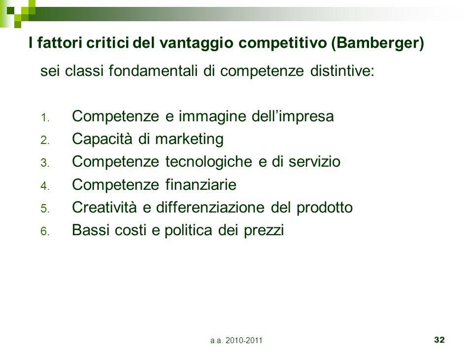 a.a. 2010-201132 I fattori critici del vantaggio competitivo (Bamberger) sei classi fondamentali di competenze distintive: 1. Competenze e immagine de