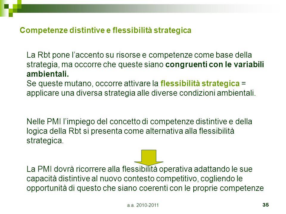 a.a. 2010-201135 La Rbt pone l'accento su risorse e competenze come base della strategia, ma occorre che queste siano congruenti con le variabili ambi