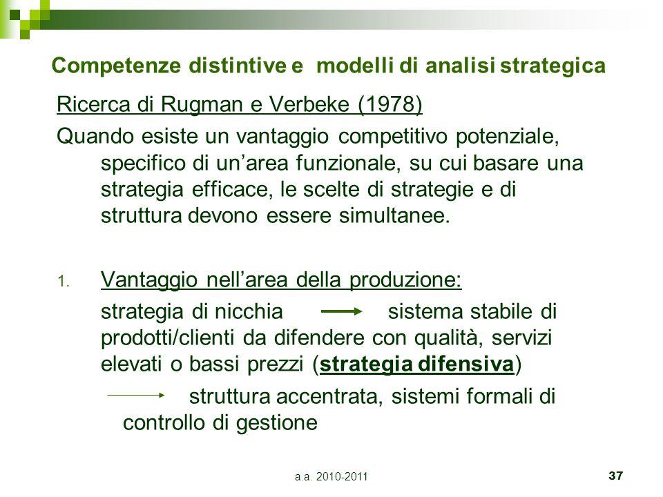 a.a. 2010-201137 Competenze distintive e modelli di analisi strategica Ricerca di Rugman e Verbeke (1978) Quando esiste un vantaggio competitivo poten