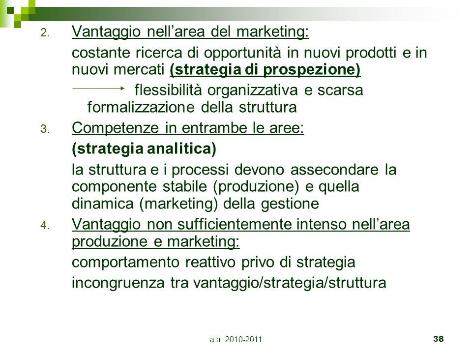 a.a. 2010-201138 2. Vantaggio nell'area del marketing: costante ricerca di opportunità in nuovi prodotti e in nuovi mercati (strategia di prospezione)