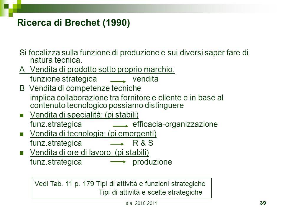 a.a. 2010-201139 Ricerca di Brechet (1990) Si focalizza sulla funzione di produzione e sui diversi saper fare di natura tecnica. AVendita di prodotto