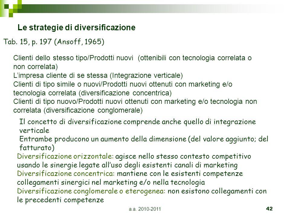 a.a. 2010-201142 Le strategie di diversificazione Tab. 15, p. 197 (Ansoff, 1965) Il concetto di diversificazione comprende anche quello di integrazion
