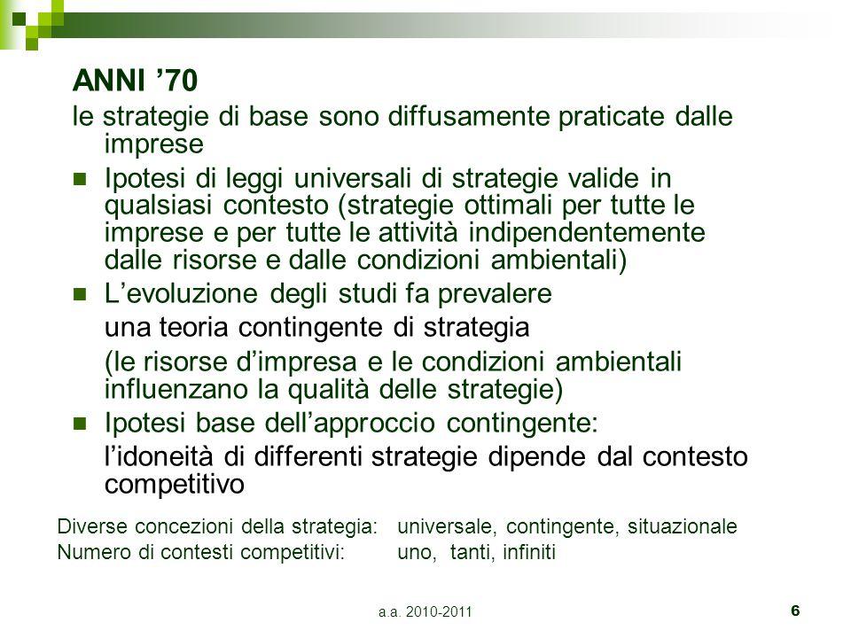 a.a. 2010-20116 ANNI '70 le strategie di base sono diffusamente praticate dalle imprese Ipotesi di leggi universali di strategie valide in qualsiasi c