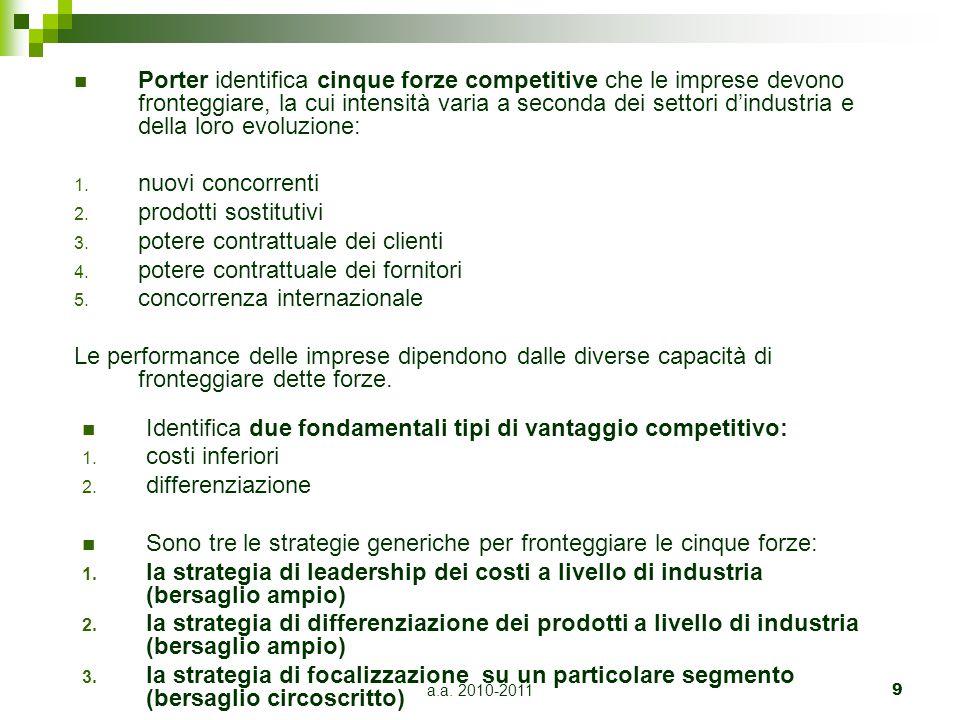 a.a. 2010-20119 Porter identifica cinque forze competitive che le imprese devono fronteggiare, la cui intensità varia a seconda dei settori d'industri