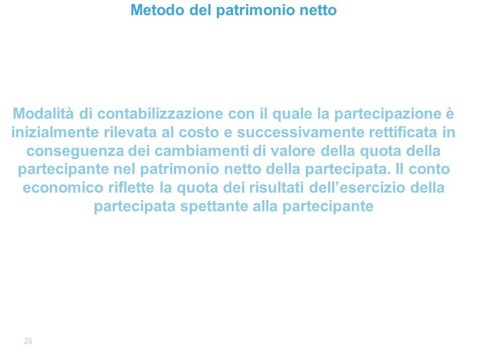 Page 25 25 Metodo del patrimonio netto Modalità di contabilizzazione con il quale la partecipazione è inizialmente rilevata al costo e successivamente