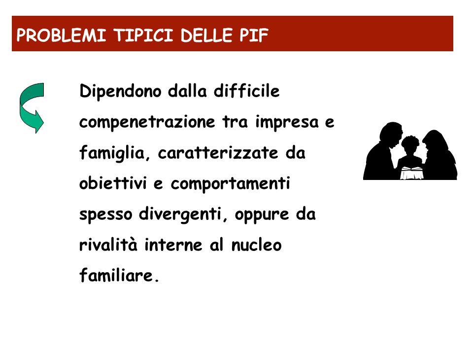 PROBLEMI TIPICI DELLE PIF Dipendono dalla difficile compenetrazione tra impresa e famiglia, caratterizzate da obiettivi e comportamenti spesso diverge
