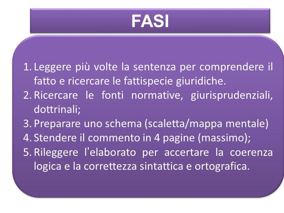 FASI 1.Leggere più volte la sentenza per comprendere il fatto e ricercare le fattispecie giuridiche. 2.Ricercare le fonti normative, giurisprudenziali