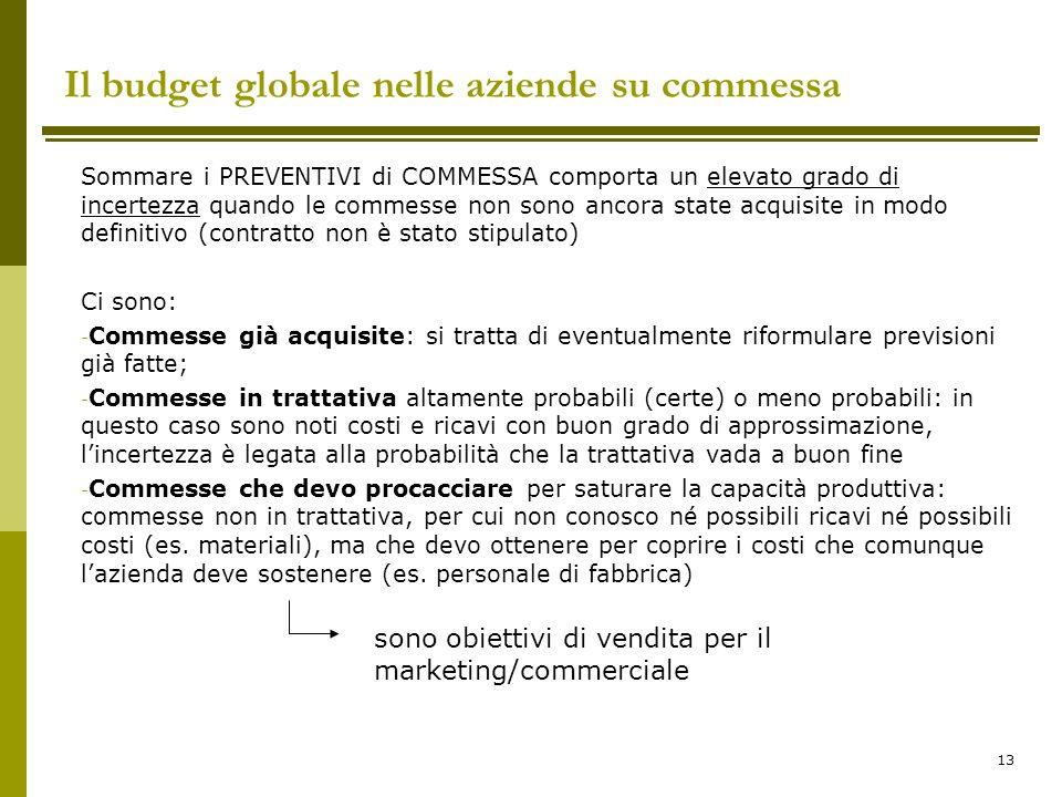 13 Il budget globale nelle aziende su commessa Sommare i PREVENTIVI di COMMESSA comporta un elevato grado di incertezza quando le commesse non sono an