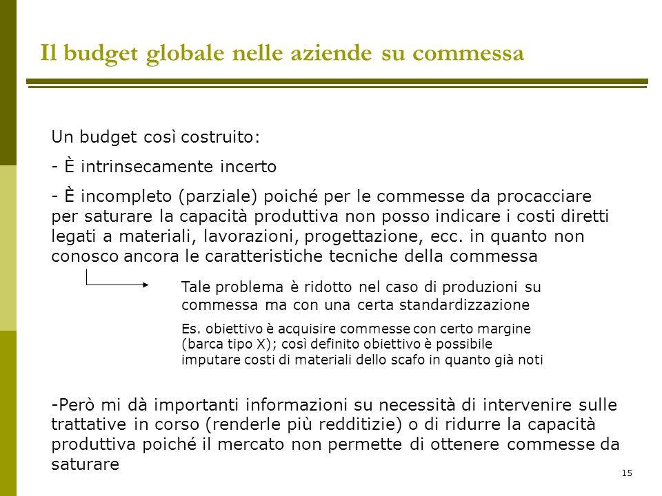 15 Il budget globale nelle aziende su commessa Un budget così costruito: - È intrinsecamente incerto - È incompleto (parziale) poiché per le commesse