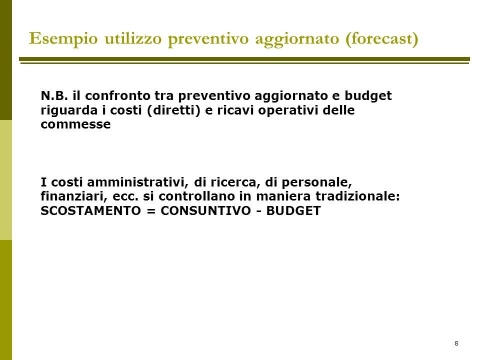 8 N.B. il confronto tra preventivo aggiornato e budget riguarda i costi (diretti) e ricavi operativi delle commesse I costi amministrativi, di ricerca