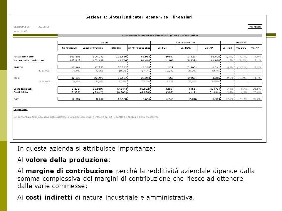 In questa azienda si attribuisce importanza: Al valore della produzione; Al margine di contribuzione perché la redditività aziendale dipende dalla som
