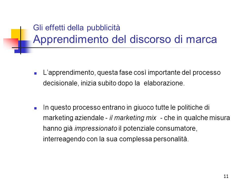11 Gli effetti della pubblicità Apprendimento del discorso di marca L'apprendimento, questa fase così importante del processo decisionale, inizia subi