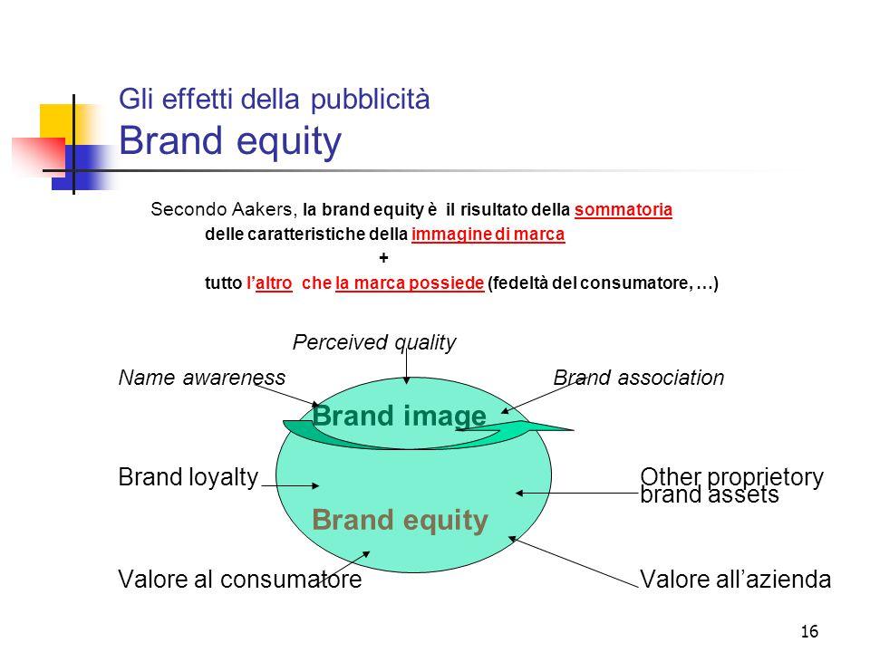 16 Gli effetti della pubblicità Brand equity Secondo Aakers, la brand equity è il risultato della sommatoria delle caratteristiche della immagine di m